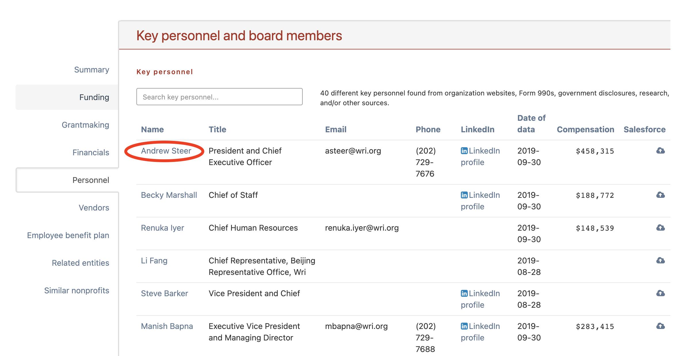 Accessing a personnel's profile