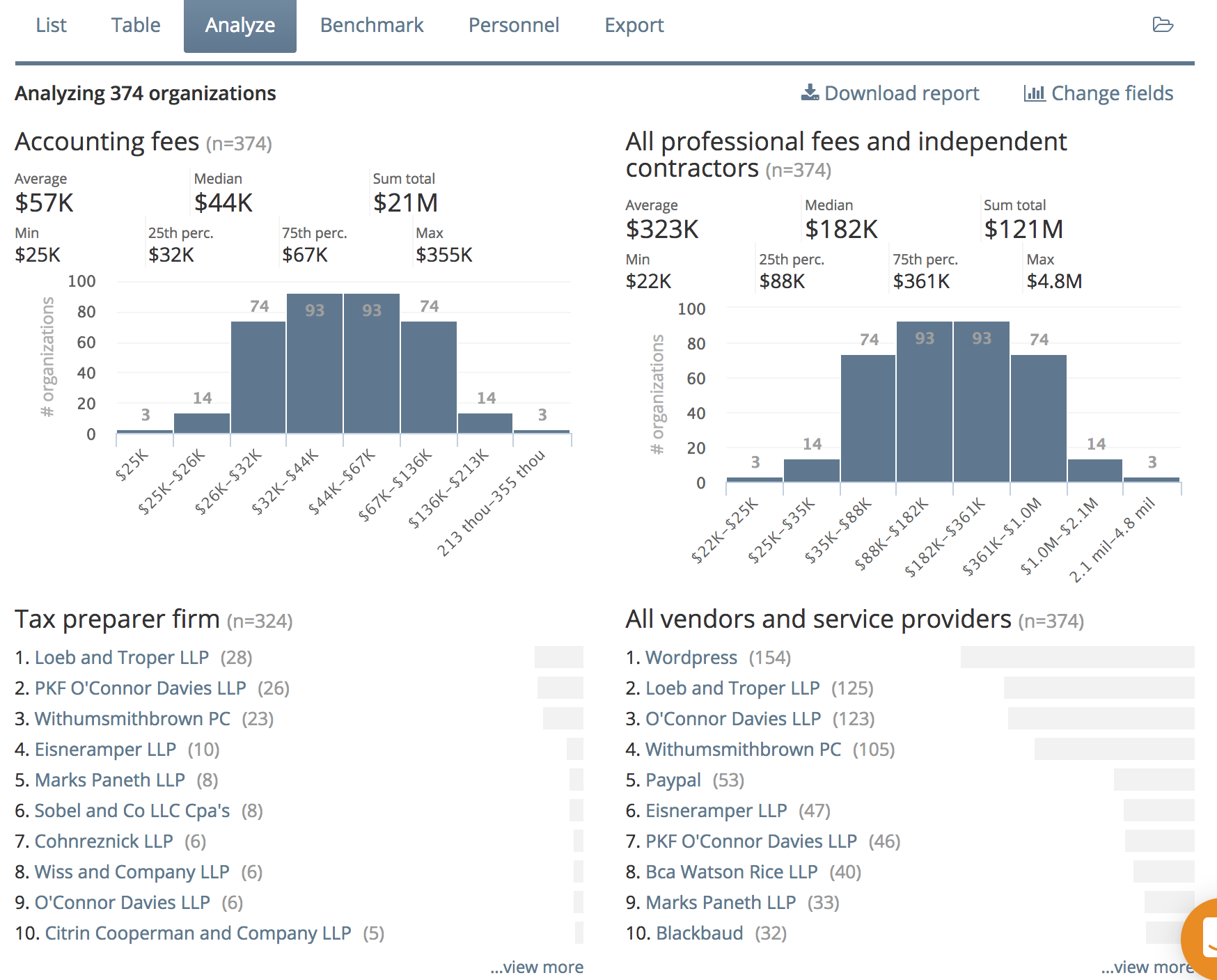 Analyze fee-for-service fields and change your selected fields