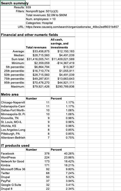 Excel Analyze report