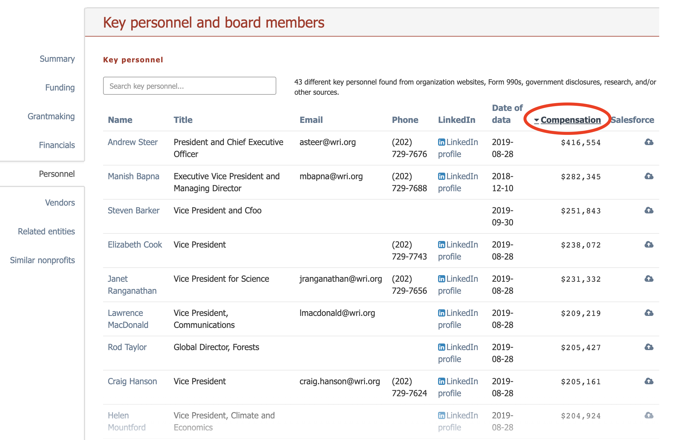 View compensation information on an organization's profile page