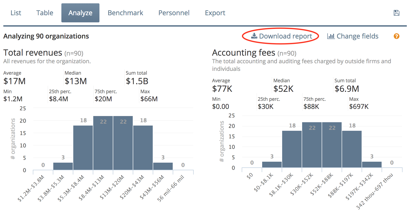 Download market analysis reports
