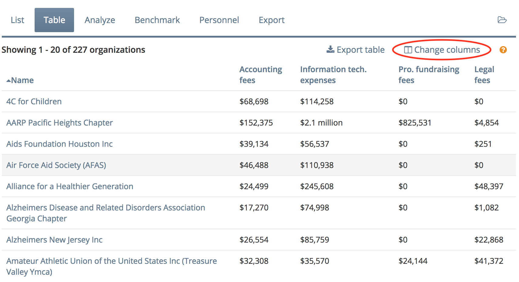 Table view with fee-for-service expenses