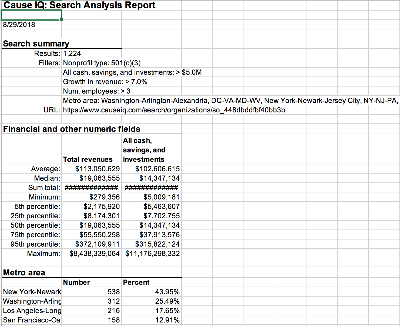 Download your search analyze report to Excel