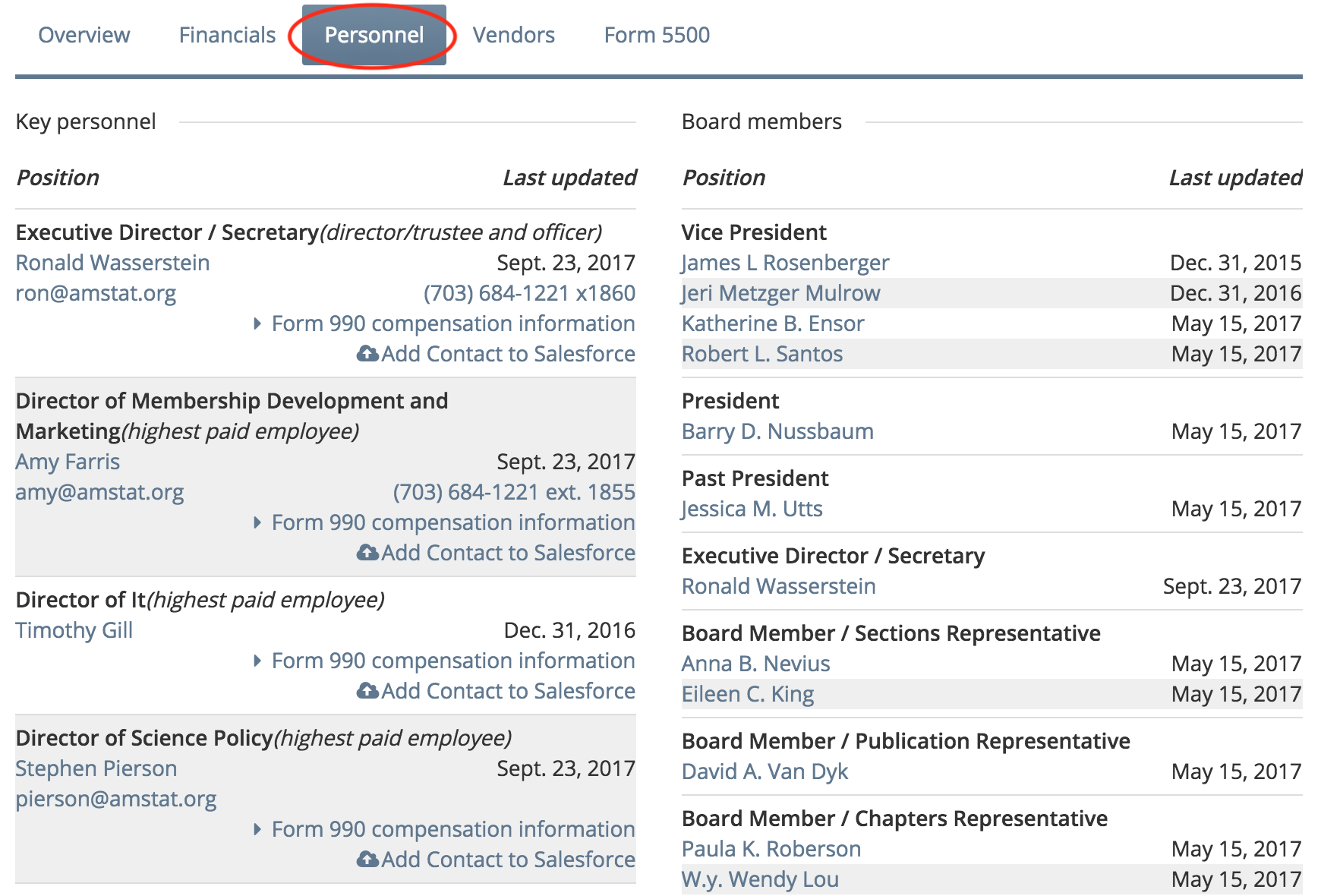 "The ""Personnel"" tab on an organizations profile"