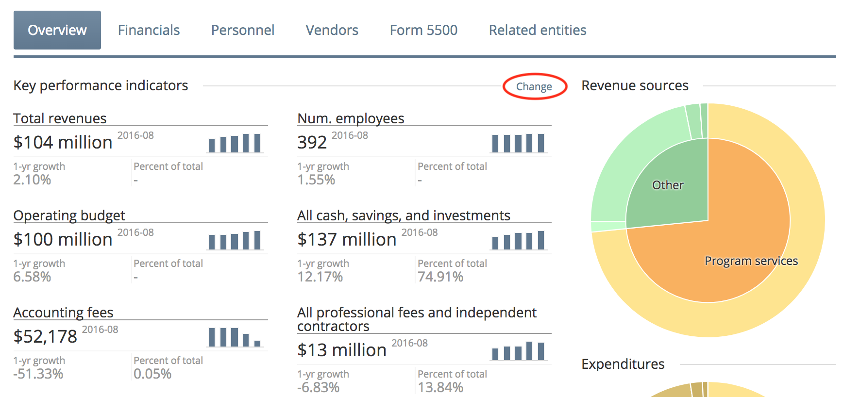 Customize the KPIs to quickly see the fields you care about