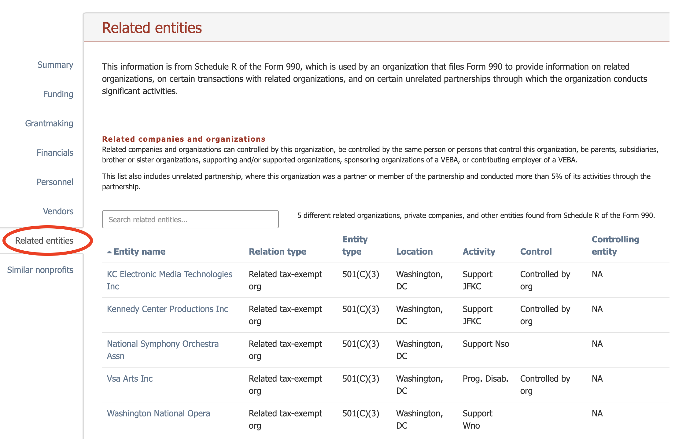 Related entities section