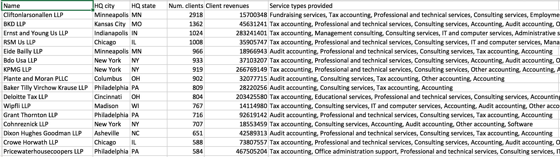 CSV file from vendor export