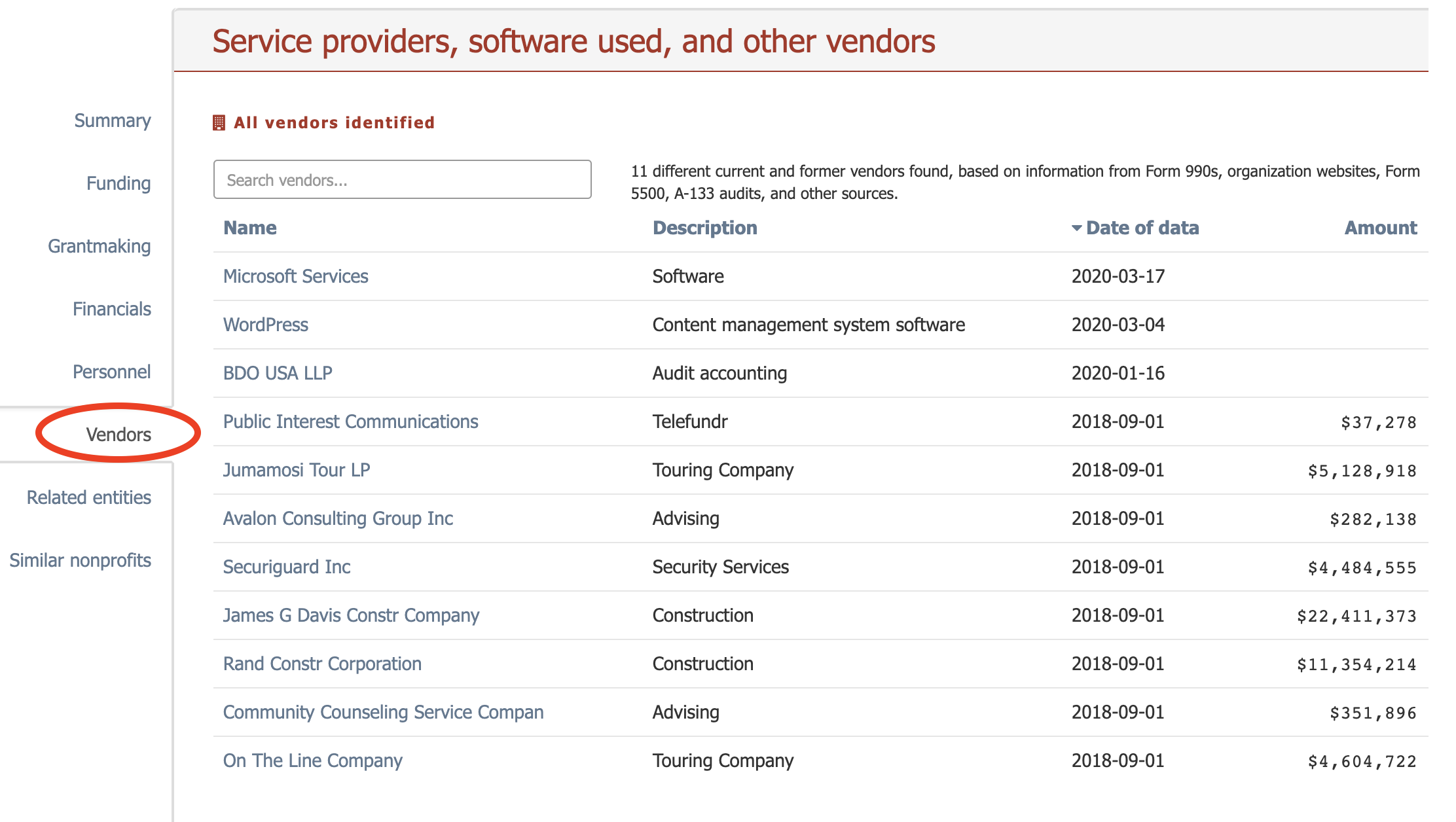 Here's a look at the Vendors tab on an organization's profile