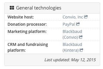 IT vendors on an organization's profile