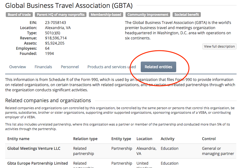 Related entities tab of an organization profile