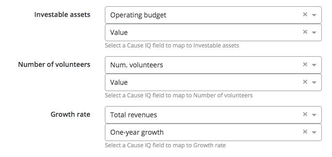Salesforce financial or numeric field mapping